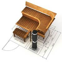 SunSauna Oy - Saunan suunnittelu Portable Sauna, Sauna Design, Outdoor Sauna, Steam Sauna, Sauna Room, Washroom, Dressing Room, Diy Design, Jacuzzi