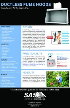 Info graphic lists the features and benefits of Sentry Air's ductless fume hoods.