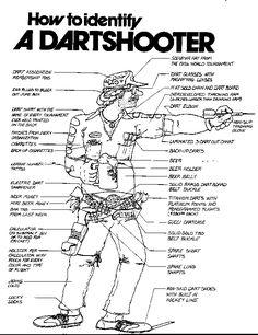 Identify A Dartshooter