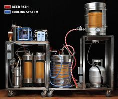 Homebrewing system The Ultimate All-in-One Beer Brewing Machine Home Brewery, Home Brewing Beer, Starting A Brewery, Beer Machine, Brewing Equipment, Wine And Liquor, Beer Mugs, Layout, How To Make Beer