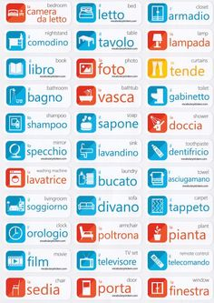 Italian Vocabulary Memorizing Stickers You can find Italian language and more on our we. Italian Grammar, Italian Vocabulary, Italian Phrases, Italian Words, Basic Italian, Learn Portuguese, Learn Russian, Learn German, Learn French
