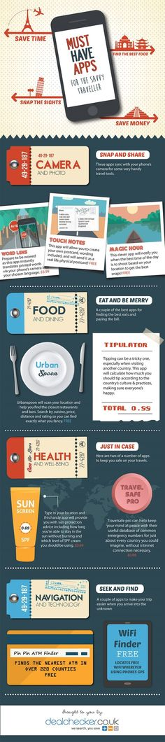 Must have apps for the savvy traveller infographic. Photo Apps, food and dining, health and well-being, navigation and technology Best Travel Apps, Travel Info, Travel Advice, Travel Tips, Travel Hacks, Fun Travel, Travel Gadgets, Travel Stuff, Travel Light