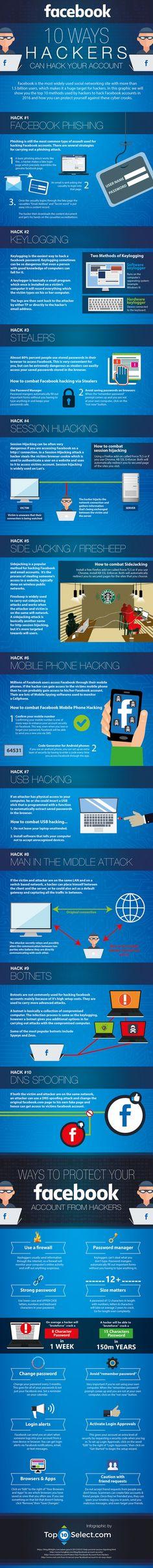 10 façons de se faire pirater son compte Facebook