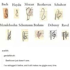 different composers drawing treble clef x]