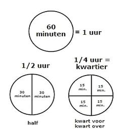 School Tool, School Hacks, Learn Dutch, Dutch Language, Teaching Time, Primary Maths, School Posters, Math Classroom, Classroom Resources