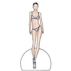 fettverbrennung seilspringen
