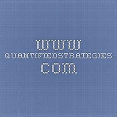 www.quantifiedstrategies.com