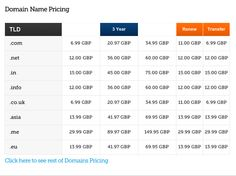 Check out our domain prices list now!