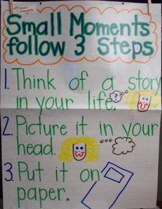 Chalk Talk: Writers Workshop Anchor Charts -- I think I might add a step between 1 & I'd ha e the students say their story out loud (rehearse or tell their story to their partner). Kindergarten Anchor Charts, Writing Anchor Charts, Kindergarten Writing, Teaching Writing, Writing Activities, Teaching Ideas, Literacy, Kindergarten Classroom, Recount Writing