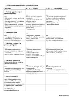 Esimerkki opettajan tehtävä- ja tulostoimenkuvastaTEHTÄVÄ                                 TULOS / TAVOITE                 ...
