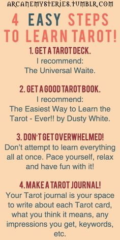 7 Best Book Wish List Images On Pinterest Herbalism Herbs And Books