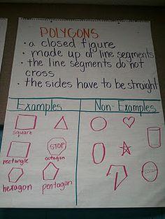 Geometry Teaching Geometry, Geometry Activities, Teaching Math, Math Activities, Maths, Geometry Lessons, Geometry Art, Creative Teaching, Teaching Ideas