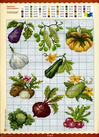 Thrilling Designing Your Own Cross Stitch Embroidery Patterns Ideas. Exhilarating Designing Your Own Cross Stitch Embroidery Patterns Ideas. Cross Stitch Fruit, Cross Stitch Kitchen, Cross Stitch Fabric, Mini Cross Stitch, Cross Stitch Flowers, Cross Stitch Charts, Cross Stitch Designs, Cross Stitching, Cross Stitch Embroidery