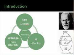 Printables Freud Ego Superego Id Worksheet http10centsathrill tumblr compost151228488845he said what freud id ego superego