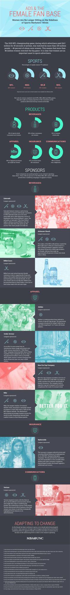 The Evolution of Marketing To Female Sports Fans - Forbes#44eeb3c5462e#44eeb3c5462e#44eeb3c5462e