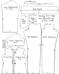 For beginners, the best thing to do when using a sewing machine is choose a pattern. Description from…