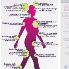 Una actividad tan sencilla como caminar puede mejorar muchos aspectos de nuestra vida, desde ayudarnos a perder peso hasta impedir que suframos trastornos depresivos.  #Salud #Caminar #MejorConSalud