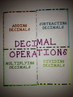 This foldable teaches students the steps for adding, subtracting, multiplying, and dividing decimals. The foldable also gives students practice with 5 application problems. Please look at images of the finished foldable to see exactly what it looks like.