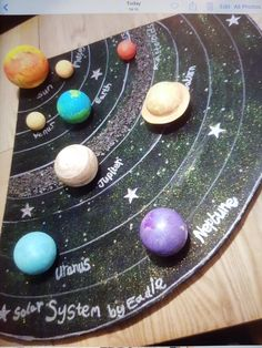 32 Ideas Science Space Projects Solar System For 2019 Solar System Projects For Kids, Solar System Activities, Space Projects, Solar Projects, Space Crafts, Science Projects, School Projects, Solar System Facts, Solar System Poster