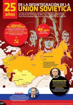 25 años de la desintegración de la Unión Soviética, conoce que sucedió en nuestra #Infographic