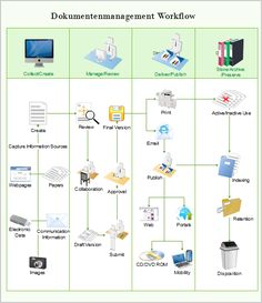 This flowchart software for linux is an intelligent and versatile this flowchart software for linux is an intelligent and versatile program equiped with massive flowchart templates and symbols for ccuart Choice Image