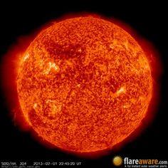 The hourly sun (at 10:45 pm  UTC on  1 February 2013)