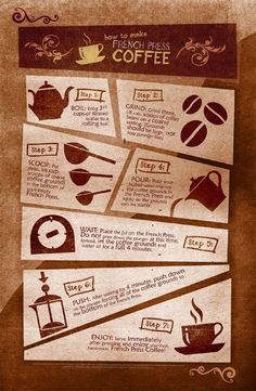 How to French Press Step-by-step that breaks from the bullet points December 14, 2013