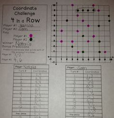 Free Coordinate Graphing GAME, great for those LAST few days!!! All the materials you need are right here!!!