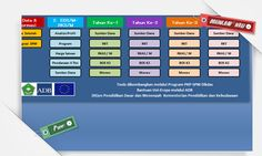 Aplikasi Penyusun RKS dan RKAS dengan Excel Terbaru Memudahkan Guru dalam Pembuatan Laporan Anggaran Sekolah