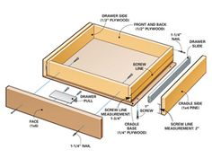 How to build a cabinet with pocket hole screws | Project Plans ...