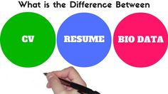 What is the Difference Between CV, Resume and Bio Data?