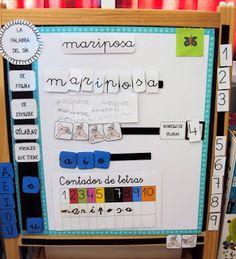 ¿Qué puedo hacer hoy?: La palabra del día Bilingual Classroom, Bilingual Education, Preschool Literacy, Kindergarten Fun, Teaching Spanish, Teaching Kids, Cursive Handwriting, Differentiated Instruction, E 10