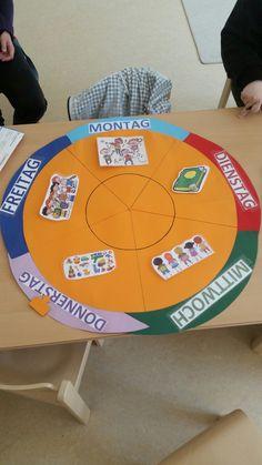 Kita Wochenplan (in die Mitte kommen Fotos: pro Tag 3 Kinder,die Tischdienst haben) BsRa..