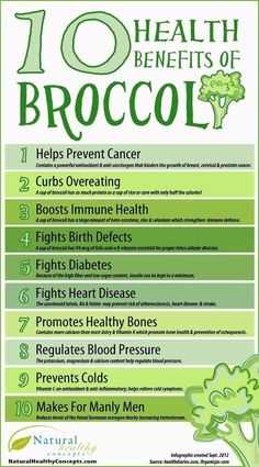 10 Health Benefits of Broccoli  And I'll have mine with mayo & pepper!  Don't knock it till you've tried it!  :-)