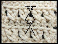 CURSO CROCHET: Entendiendo Símbolos de Esquemas   Crochet y Dos agujas