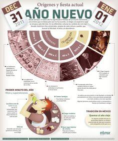 Ritos y supersticiones del año nuevo - QUO mx