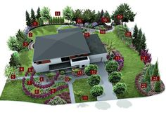 Plan nasadzeń Landscape Design Plans, Garden Design Plans, Small Garden Design, Yard Design, Arborvitae Landscaping, Privacy Landscaping, Outdoor Landscaping, Backyard Trees, Backyard Plants