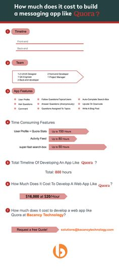 how-much-does-it-cost-to-develop-a-web-application-like-quora