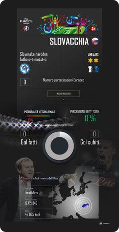 Euro 2016, Francia, France, slovacchia, slovakia, football, calcio, gruppo b, marek hamsik, scheda presentazione.jpg
