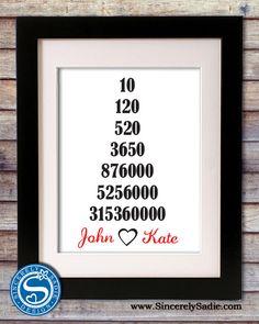 Ten Year Wedding Anniversary Print With Names 8x10 13 95 Via Etsy
