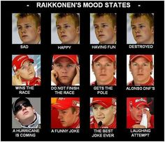 Kimi Räikkönen mood states -  what could this tell about Finnish nonverbal communication? :)