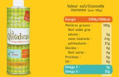 Valeur nutritionnelle La Quotidienne - Mélange d'Huiles de graines