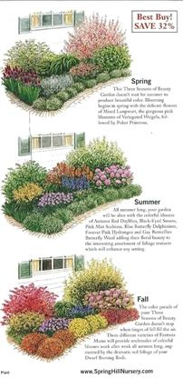 Garden Design A Book Of Ideas Pdf Target Gardening Centers Near Back To Eden Gardening Planos De Jardin De Flores Planificacion De Jardin Jardin De Flores