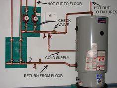 Off grid heating option