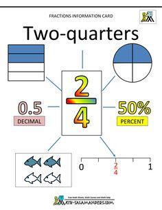 fraction worksheets quarters 2