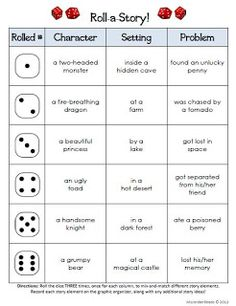 Work on Writing - Roll-A-Story Freebie! Check out this clever literacy dice game from Kristin Jordan at Reading Writing Thinking Sharing. Writing Resources, Teaching Writing, Teaching Resources, Writing Practice, Writing Ideas, Story Elements Activities, Teaching Plot, Writing Games, Science Writing
