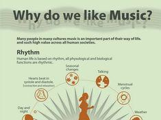why do we like the music we like