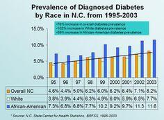 DIABETIC DIET PLANS REVIEW  http://topdietplansreview.com/diabetic-diet/diabetic-diet-plans-review/   http://www.topdietplans.com