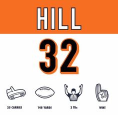 Jerremy Hill #CINvsCLE Dec 14/14