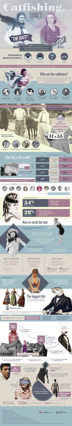 Internet Catfishing: Don't Take the Bait #infographic #Dating #Relationship #OnlineDating